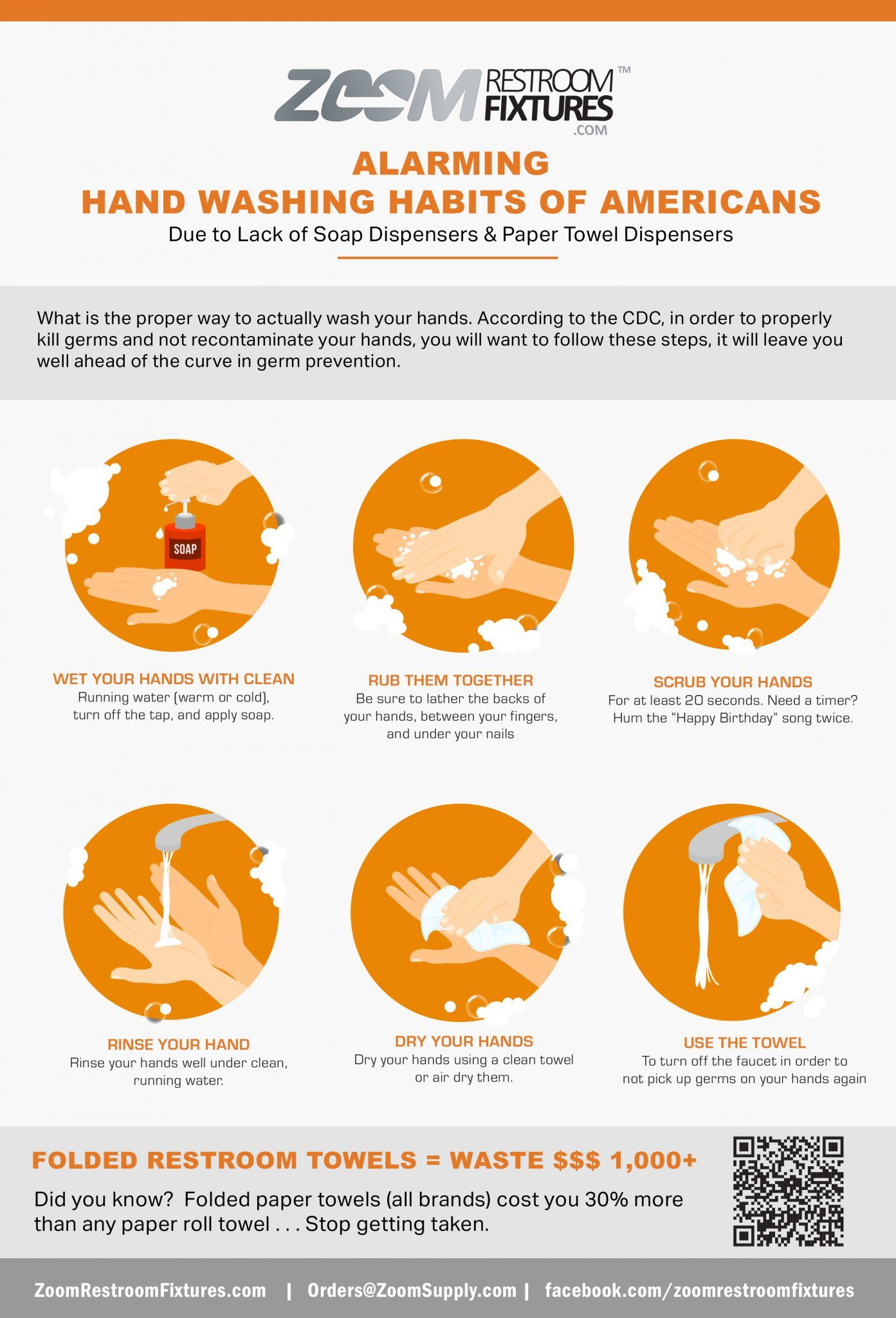 Alarming Hand Washing Habits Infographic