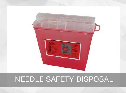 Category Needle Safety Disposal